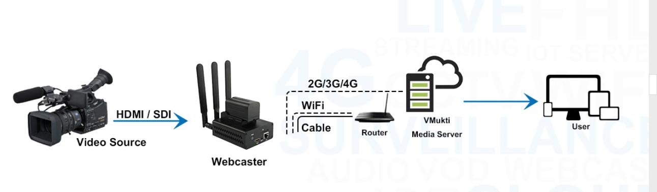 how it work encoder